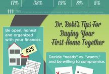 Home Buying #Realestate