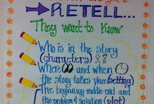 Anchor Charts / by Always First Grade