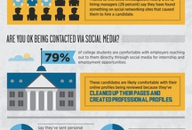 Social Media Infographics / Social Media Infographics we found useful to help you build your Online Personal Brand!