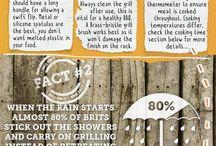 BBQ GRILL-RECIPES