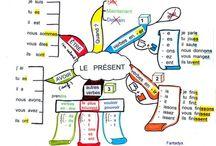 Français conjugaison