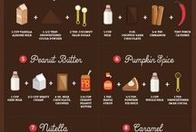 Ultimate Food Guide
