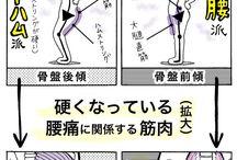 身体メンテナンス