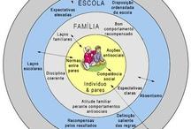 Desenvolvimento e Aprendizagem / Fotos, temas e conteúdos externos relacionados à disciplina Desenvolvimento e Aprendizagem