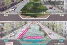 Water - World Smart City topics