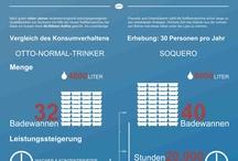 Infografiken / Was bewegt die Welt?
