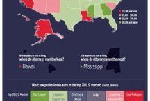 Infographics (Finance)