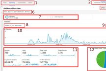 Google Analytics / Anything concerning Google Analytics - mainly how-to's from my blog and other places across the web...