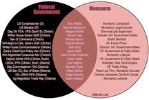 Health, GMOs have got to GO!!