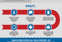 CVTC Programs & Careers / Interesting articles and infographics about the programs CVTC offers.