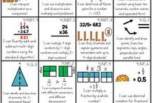Μαθηματικά 4ης Δημοτικού