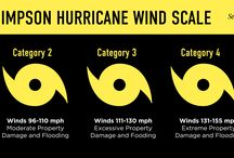 National Hurricane Preparedness Week 2017