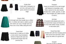 FASHION GLOSSARY | Online Personal Stylist / A complete reference guide to all things relating to fashion and style https://onlinepersonalstylist.com/category/fashion-glossary/