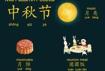 Chinese Yoyo Chinese