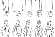 historia ubrania