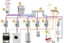 electric scheme etc