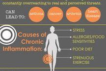 anti inflamation food