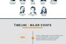 Brand Infographics