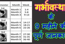 Pregnancy months and weeks in Hindi