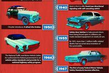 Car BodyShops