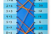 Homework / Tips and tricks / by Jackie Breinlinger