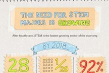 STEM Education / by MathMovesU