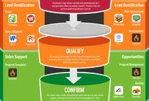 Inbound & content marketing