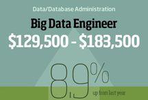 DigitalMKT l Data