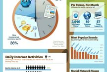 Infographics & Digital Info