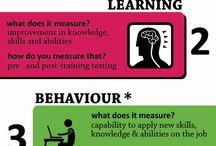 Vzdelávanie