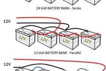kabel bateri solar