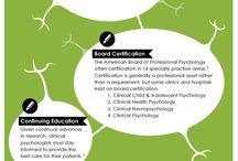 Psycholog- mój zawod