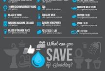 Helpful Infographs / by TakingITGlobal