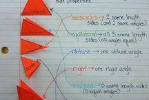 triunghi cls6