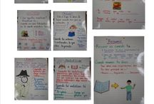 Dual language/ spanish resources / by Linnea Curtiss