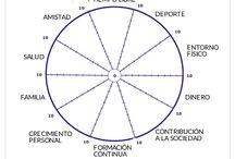 Coaching / Herramientas de coaching