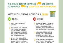 Removals Infographics