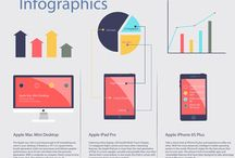 Infographics by Global Gadgets / Global gadgets love to share infographics of Apple Gadgets and products, dyson fan, nespresso india, fitness tracker, bluetooth audio device, and beats headphones