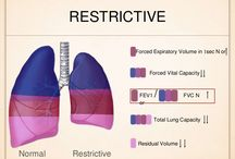 Lung stuff