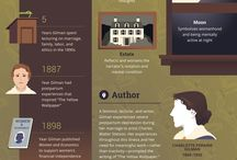 Literary world