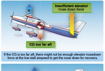 Aircraft Structure