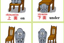 Preposition of place in Chinese