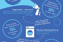 Water saving / Water is an essential resource that we are wasting