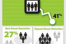 Non Profit Infographics