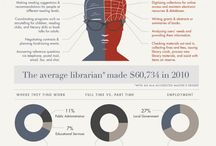Library / Librarian