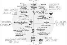 Ideas / by José Donaire