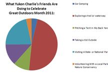 Yukon Charlie's Blog / Don't miss out on our tips for the trails year round! / by Yukon Charlie's