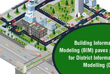 Business Information Modelling