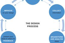 Design processes / A collection of visualizations of design processes
