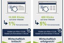 wlw-Tipps zum Onlinemarketing / Informationen rund um erfolgreiches Onlinemarketing